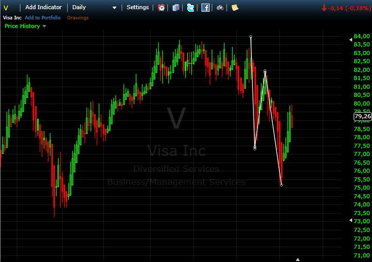 Valex Capital AG ist eine unabhängige, eigentümergeführte Asset-Managementgesellschaft. Inhaber sind der Verwaltungsrat und die geschäftsführenden Partner.