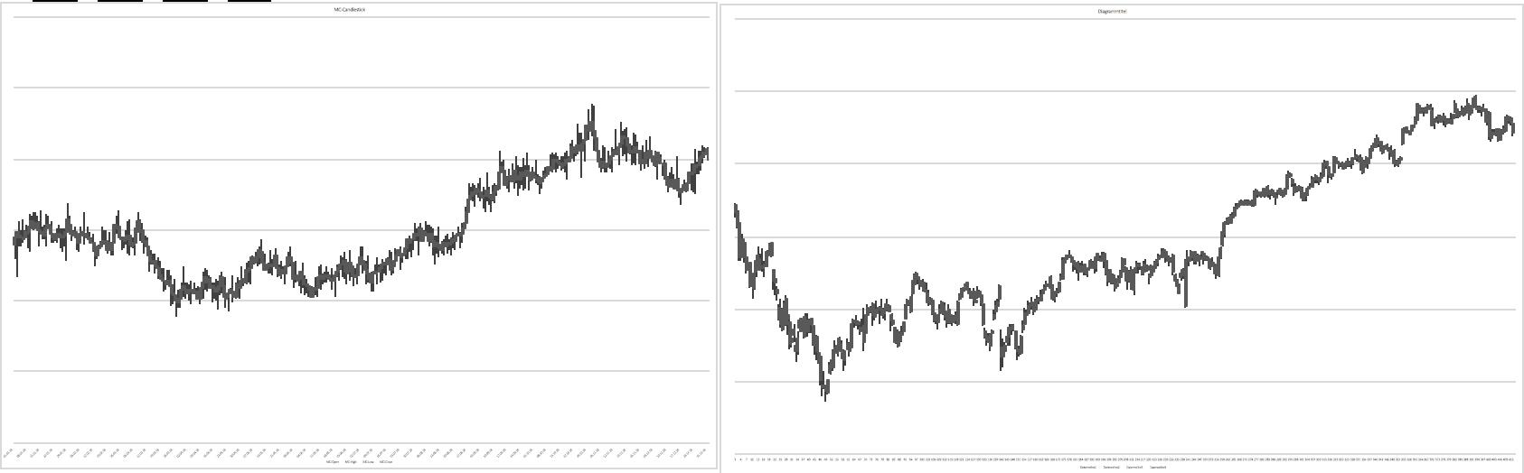 Edge im Trading
