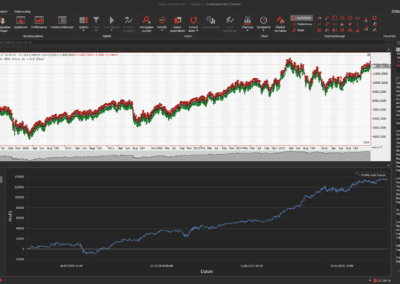 Equity Edge-Trading-System (ohne Quellcode-Ausschnitt)
