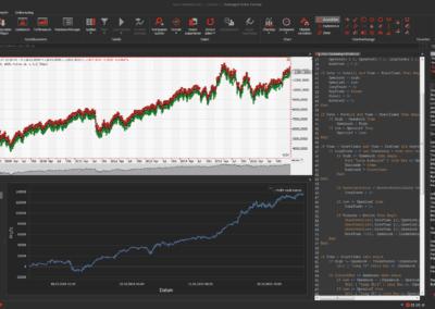 Equity des Edge-Trading-Systems (10 Jahre Backtest mit Quellcode-Ausschnitt)